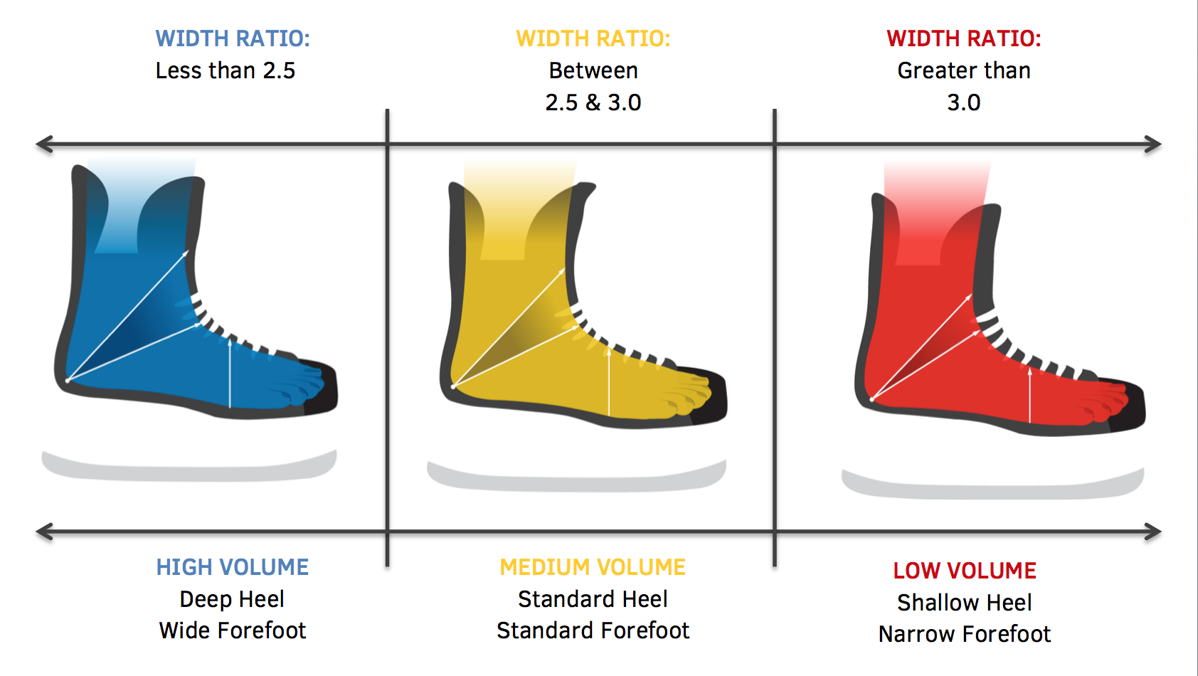 Roller Hockey Skate Sizing Inline Warehouse