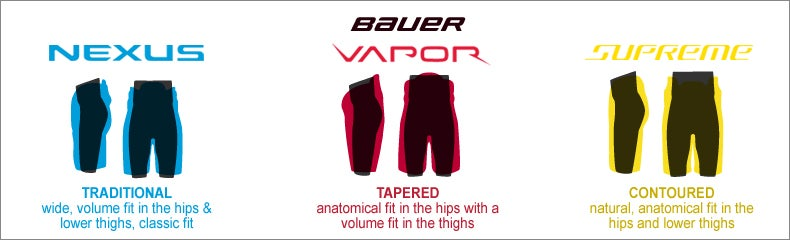 ad97f7d0e99 Bauer Ice Hockey Pants - Inline Warehouse