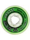 Rink Rat Hot Shot Hockey Wheels