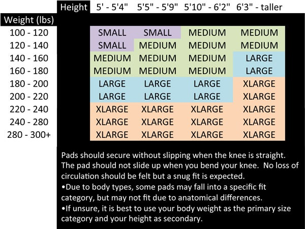982cc33721fb7 Below is a very basic sizing chart that will help indicate general sizing  guidelines. It is not definitive and should only be referenced as an  example.