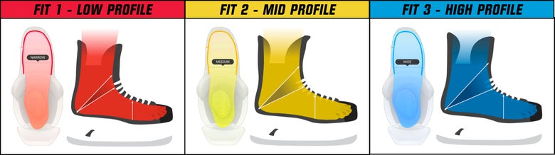 Bauer Performance Skate Fit Profile graphic